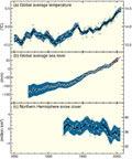 Cambios en temperaturas, nivel del mar y cubierta de nieve desde 1850
